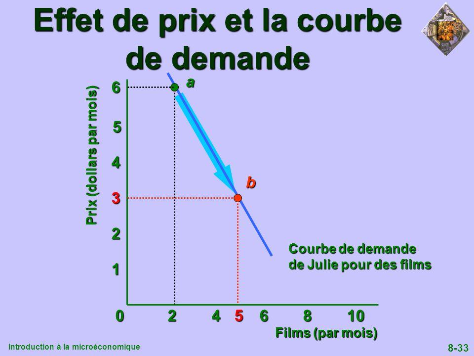Introduction à la microéconomique 8-33 Effet de prix et la courbe de demande 0 2 4 6 8 10 1 2 3 4 5 Films (par mois) 6 Courbe de demande de Julie pour