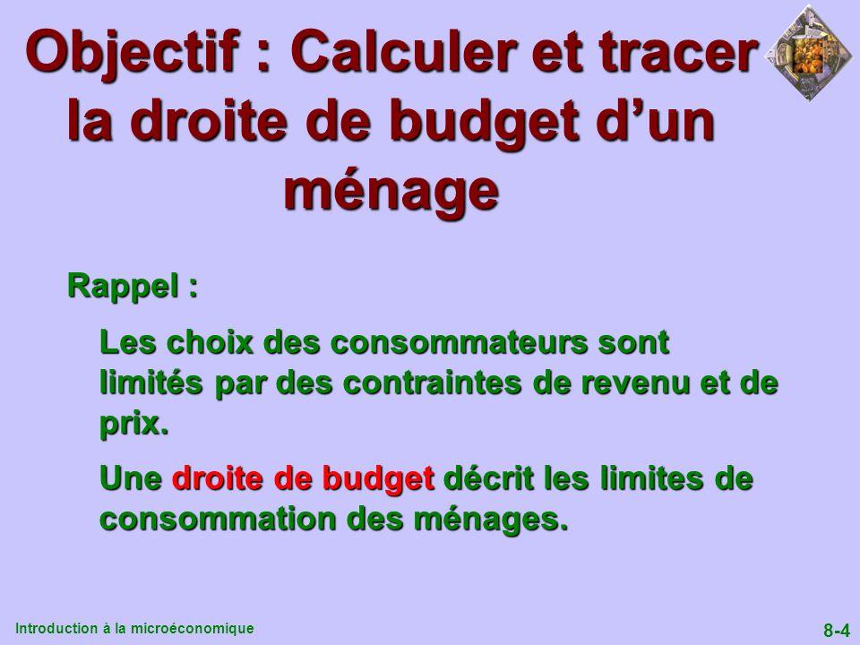 Introduction à la microéconomique 8-4 Objectif : Calculer et tracer la droite de budget dun ménage Rappel : Les choix des consommateurs sont limités p