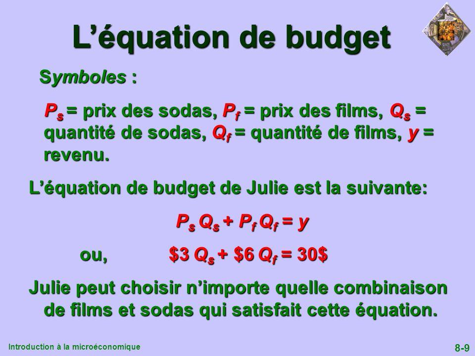 Introduction à la microéconomique 8-9 Symboles : Symboles : P s = prix des sodas, P f = prix des films, Q s = quantité de sodas, Q f = quantité de fil