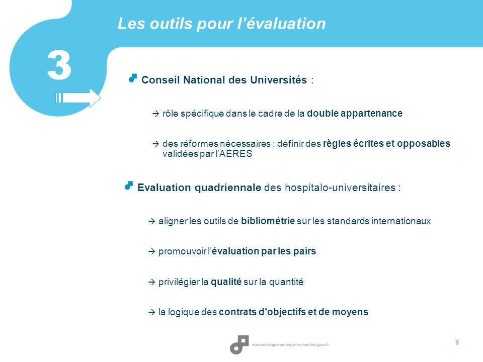 Les outils pour lévaluation 3 Conseil National des Universités : rôle spécifique dans le cadre de la double appartenance des réformes nécessaires : dé