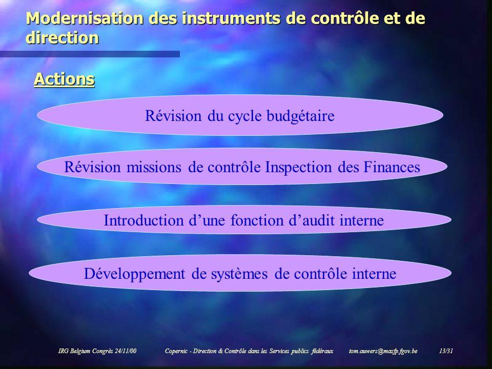 IRG Belgium Congrès 24/11/00Copernic - Direction & Contrôle dans les Services publics fédéraux tom.auwers@mazfp.fgov.be 13/31 Modernisation des instru