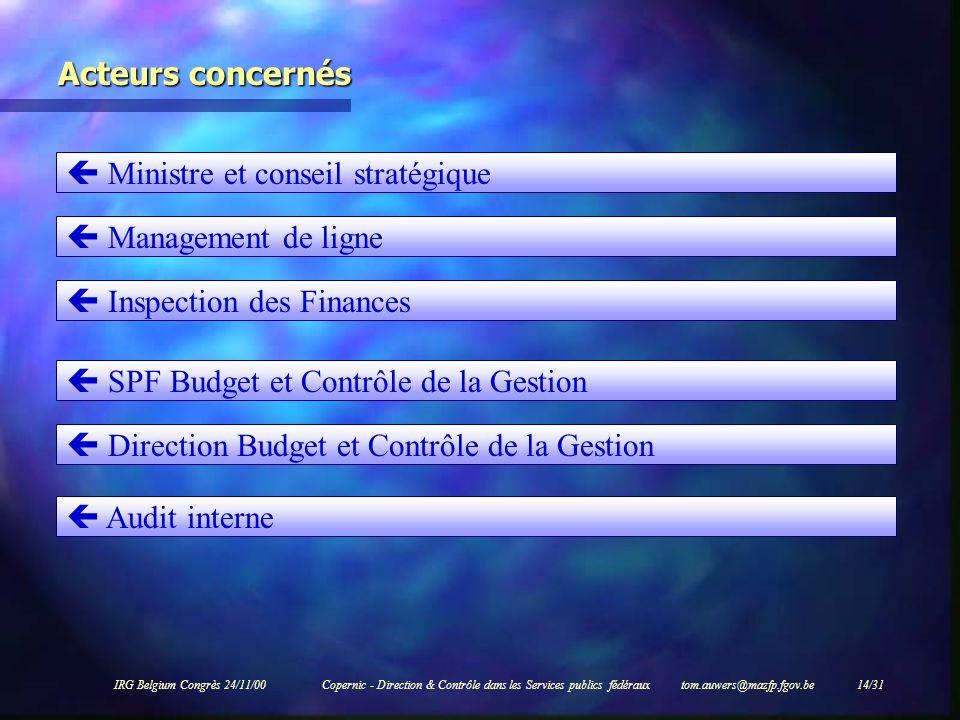 IRG Belgium Congrès 24/11/00Copernic - Direction & Contrôle dans les Services publics fédéraux tom.auwers@mazfp.fgov.be 14/31 Acteurs concernés Minist