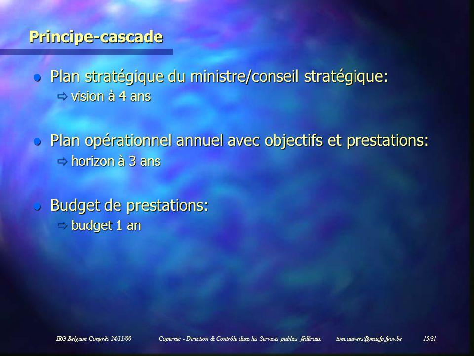 IRG Belgium Congrès 24/11/00Copernic - Direction & Contrôle dans les Services publics fédéraux tom.auwers@mazfp.fgov.be 15/31 Principe-cascade l Plan
