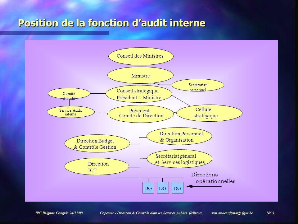 IRG Belgium Congrès 24/11/00Copernic - Direction & Contrôle dans les Services publics fédéraux tom.auwers@mazfp.fgov.be 24/31 Position de la fonction