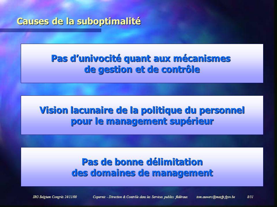 IRG Belgium Congrès 24/11/00Copernic - Direction & Contrôle dans les Services publics fédéraux tom.auwers@mazfp.fgov.be 8/31 Causes de la suboptimalit