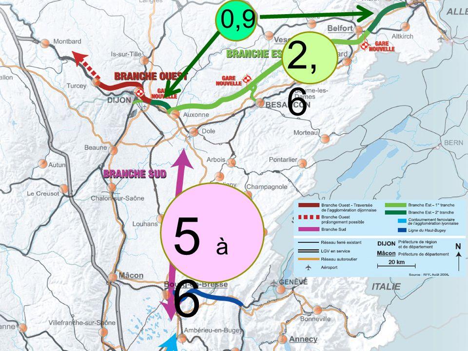 1) Préparer larrivée de la LGV Axe SUD Ligne de la Bresse Ligne du Revermont Ligne des Hirondelles