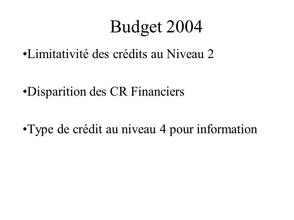 Budget 2004 Limitativité des crédits au Niveau 2 Bud.