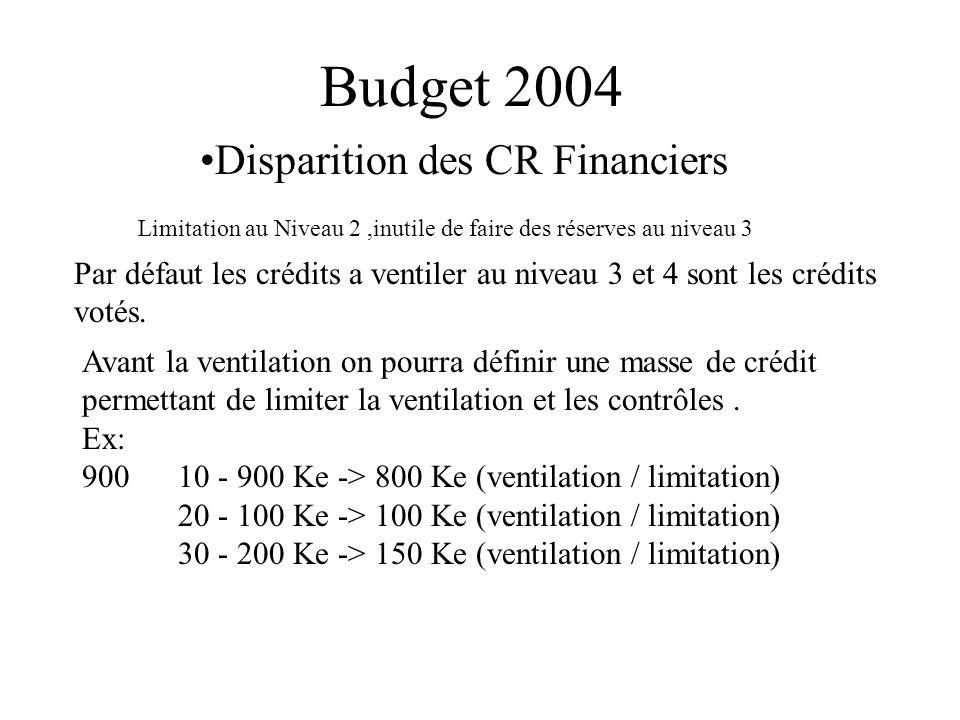 Budget 2004 Disparition des CR Financiers Limitation au Niveau 2,inutile de faire des réserves au niveau 3 Par défaut les crédits a ventiler au niveau