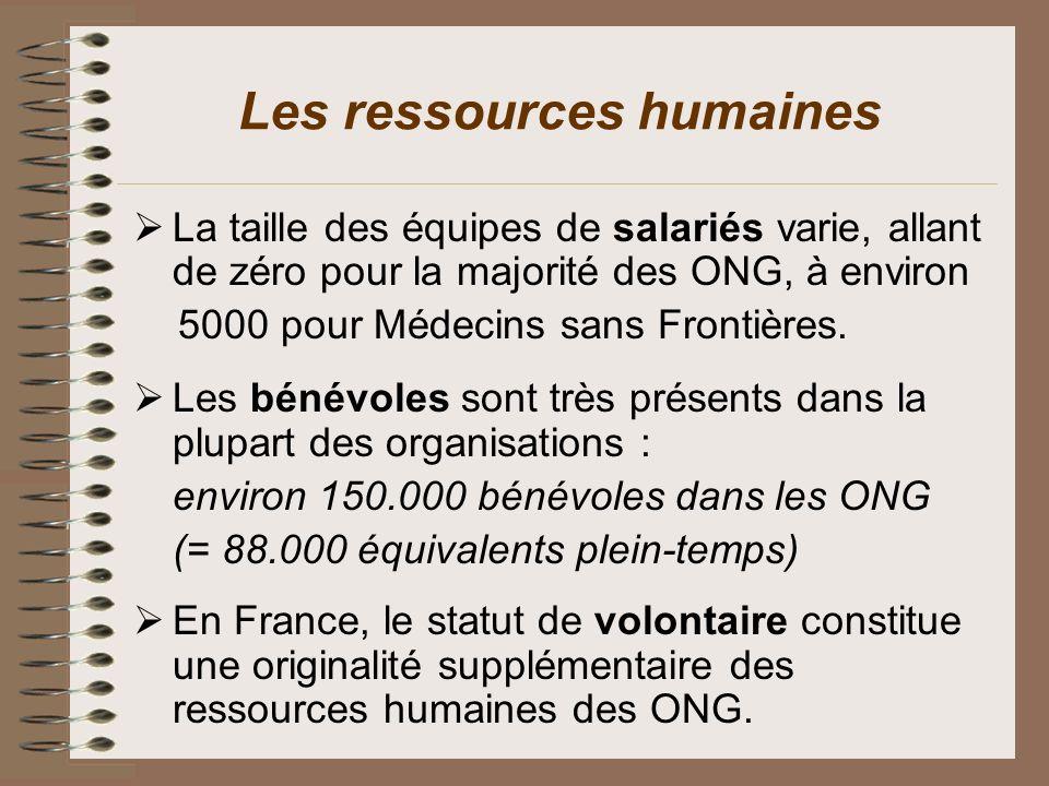 Les ressources humaines La taille des équipes de salariés varie, allant de zéro pour la majorité des ONG, à environ 5000 pour Médecins sans Frontières