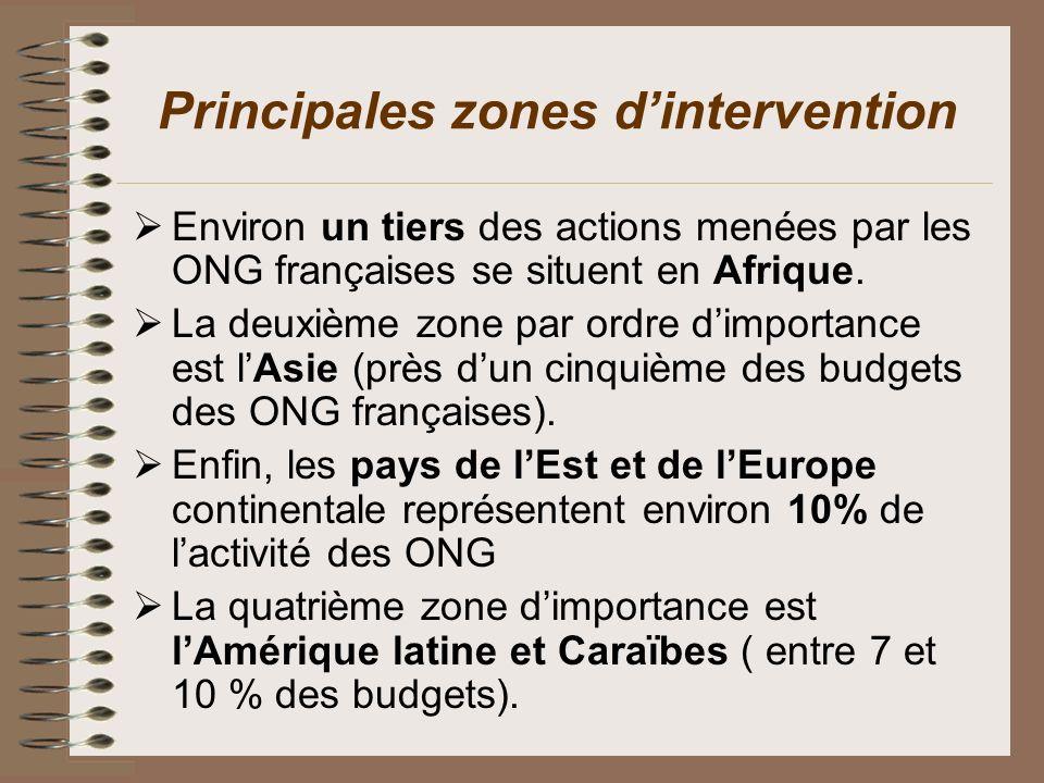 Principales zones dintervention Environ un tiers des actions menées par les ONG françaises se situent en Afrique. La deuxième zone par ordre dimportan