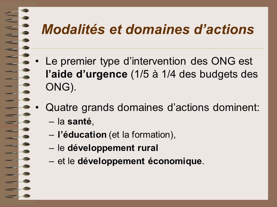 Modalités et domaines dactions Le premier type dintervention des ONG est laide durgence (1/5 à 1/4 des budgets des ONG). Quatre grands domaines dactio