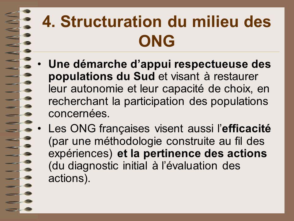 4. Structuration du milieu des ONG Une démarche dappui respectueuse des populations du Sud et visant à restaurer leur autonomie et leur capacité de ch