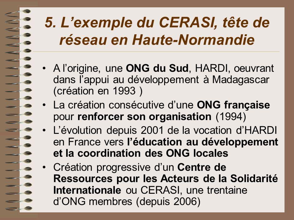 5. Lexemple du CERASI, tête de réseau en Haute-Normandie A lorigine, une ONG du Sud, HARDI, oeuvrant dans lappui au développement à Madagascar (créati