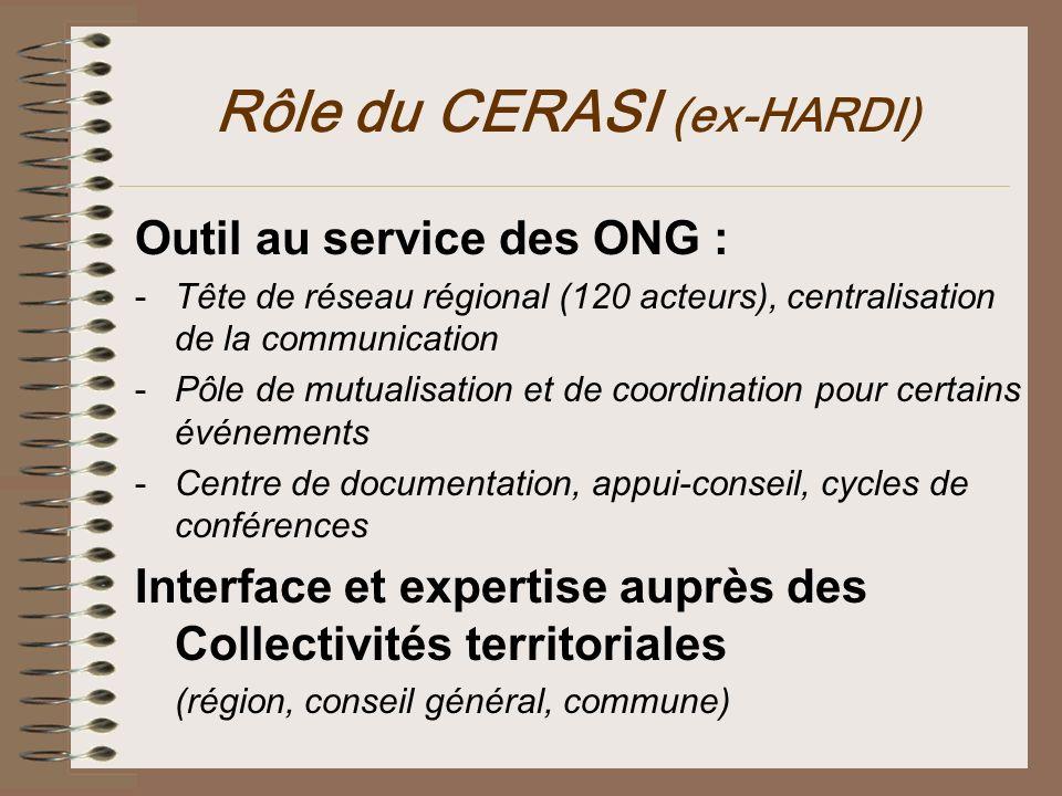 Rôle du CERASI (ex-HARDI) Outil au service des ONG : -Tête de réseau régional (120 acteurs), centralisation de la communication -Pôle de mutualisation