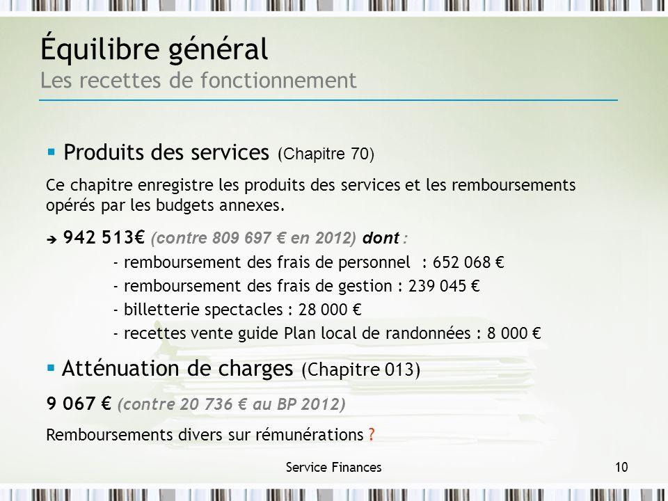 Service Finances10 Équilibre général Les recettes de fonctionnement Atténuation de charges (Chapitre 013) 9 067 (contre 20 736 au BP 2012) Rembourseme