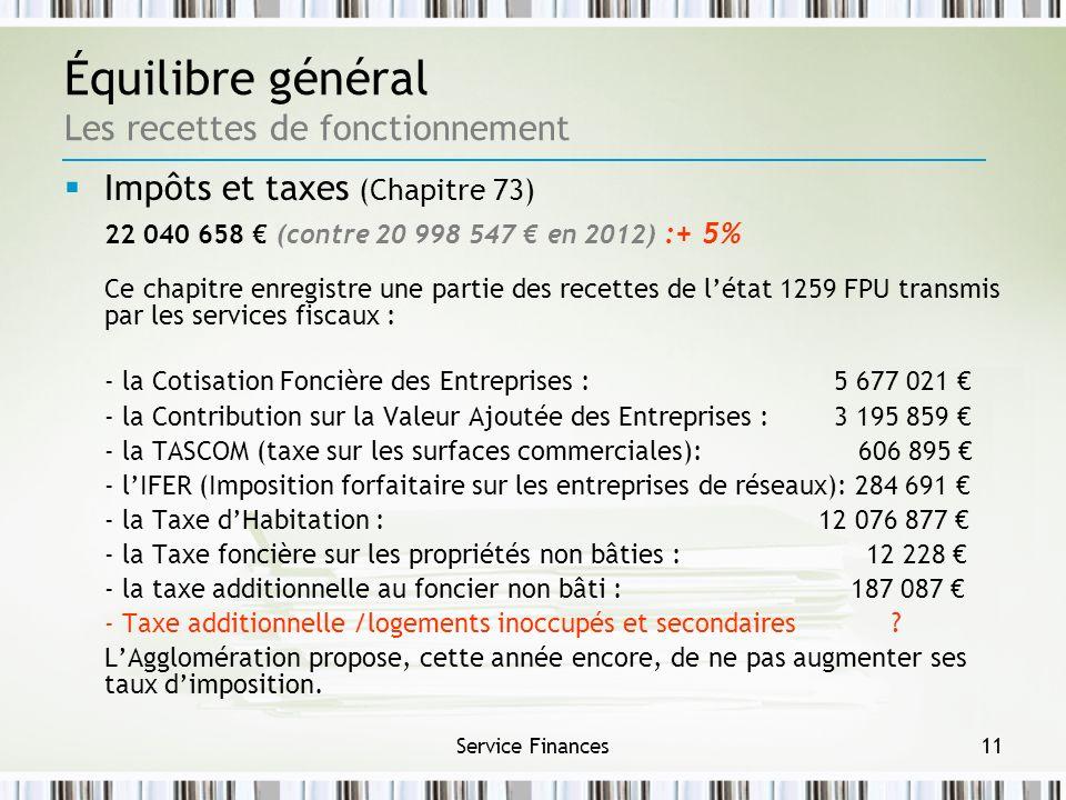 Service Finances11 Impôts et taxes (Chapitre 73) 22 040 658 (contre 20 998 547 en 2012) :+ 5% Ce chapitre enregistre une partie des recettes de létat