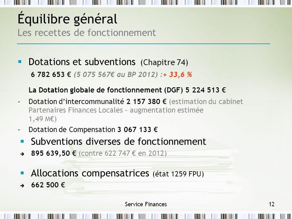 Service Finances12 Dotations et subventions (Chapitre 74) 6 782 653 (5 075 567 au BP 2012) :+ 33,6 % La Dotation globale de fonctionnement (DGF) 5 224