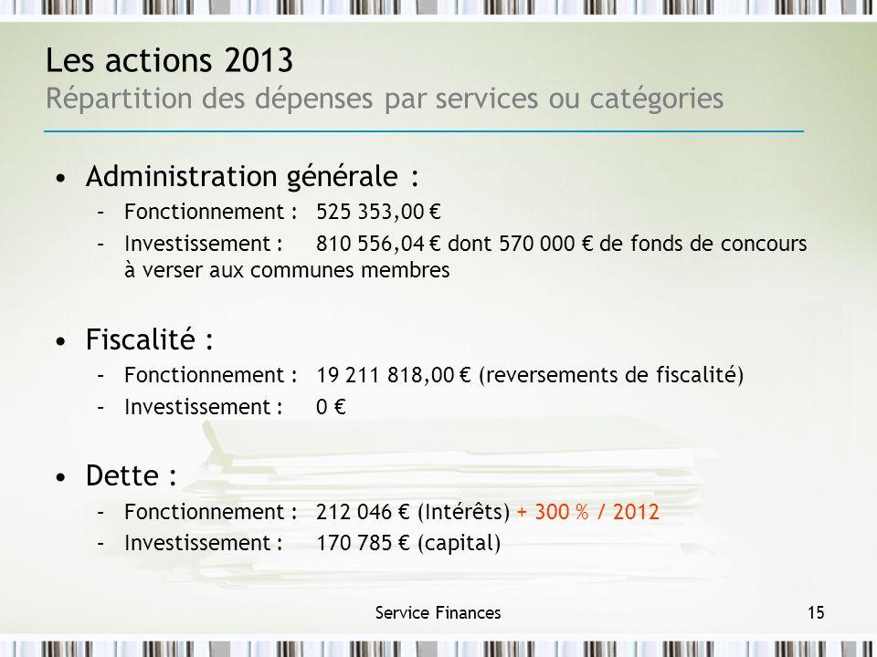 Service Finances15 Les actions 2013 Répartition des dépenses par services ou catégories Administration générale : –Fonctionnement : 525 353,00 –Invest