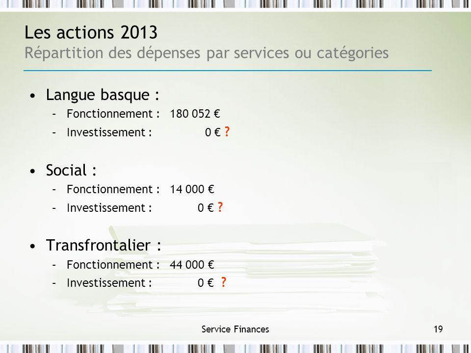 Service Finances19 Les actions 2013 Répartition des dépenses par services ou catégories Langue basque : –Fonctionnement : 180 052 –Investissement : 0