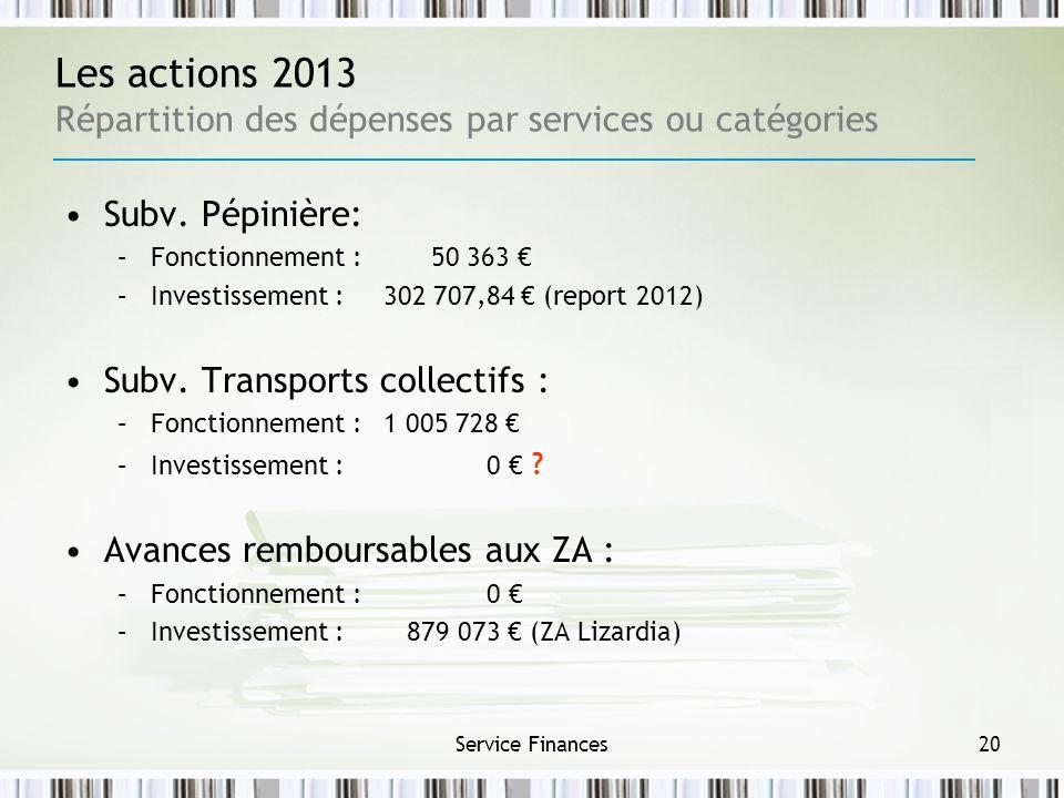 Service Finances20 Les actions 2013 Répartition des dépenses par services ou catégories Subv. Pépinière: –Fonctionnement : 50 363 –Investissement : 30
