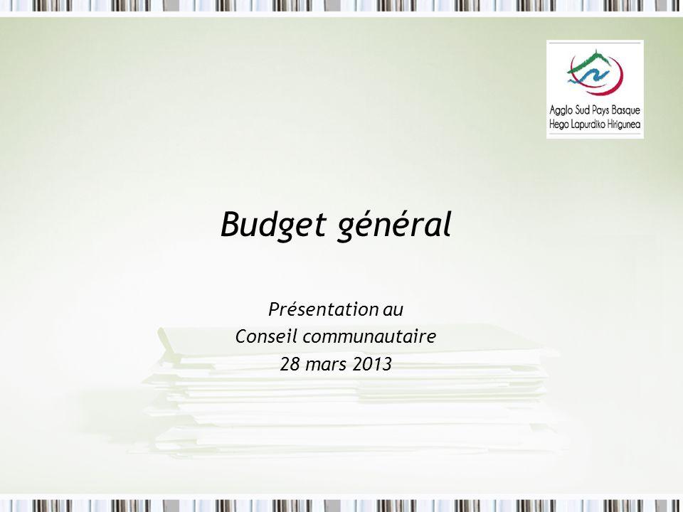 Présentation générale ZA LARRE LORE Service Finances34 Dépenses (DR : 0,069M) Dépenses (DR : 0,069M) Recettes (RR : 0,069 M) Recettes (RR : 0,069 M) Recettes de ventes de lots et récupération de la participation pour raccordement à légout (à reverser au budget assainissement).