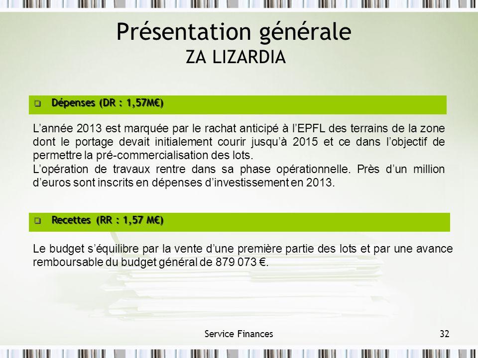 Présentation générale ZA LIZARDIA Service Finances32 Dépenses (DR : 1,57M) Dépenses (DR : 1,57M) Recettes (RR : 1,57 M) Recettes (RR : 1,57 M) Le budg