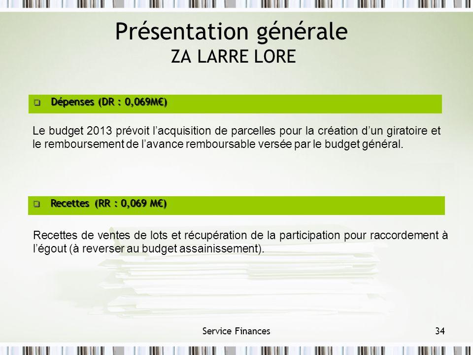 Présentation générale ZA LARRE LORE Service Finances34 Dépenses (DR : 0,069M) Dépenses (DR : 0,069M) Recettes (RR : 0,069 M) Recettes (RR : 0,069 M) R