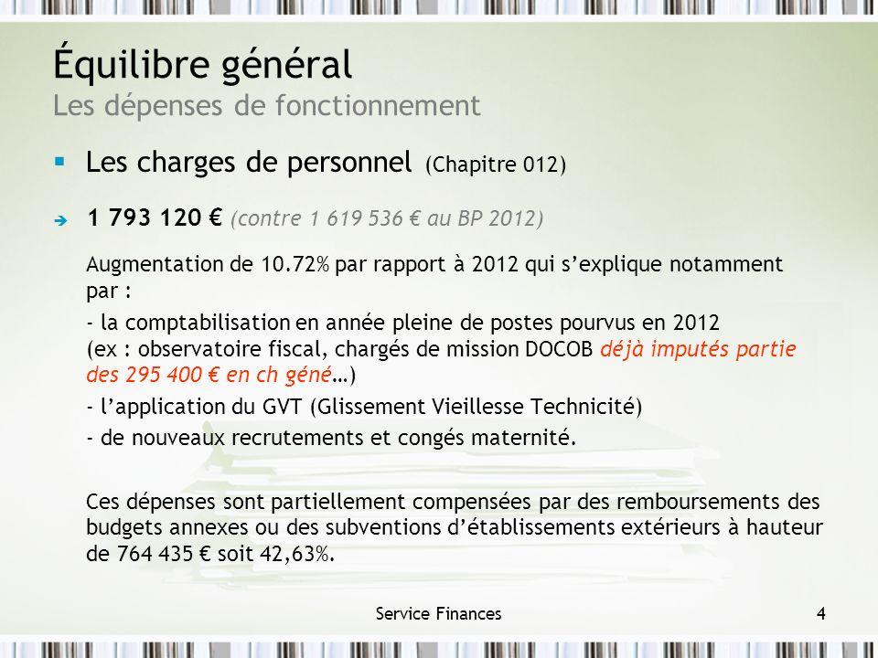 Équilibre général Les dépenses de fonctionnement Les charges de personnel (Chapitre 012) 1 793 120 (contre 1 619 536 au BP 2012) Augmentation de 10.72