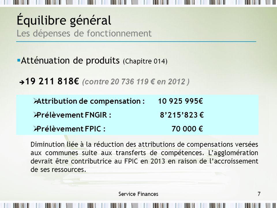 7 Atténuation de produits (Chapitre 014) Équilibre général Les dépenses de fonctionnement 19 211 818 (contre 20 736 119 en 2012 ) Attribution de compe