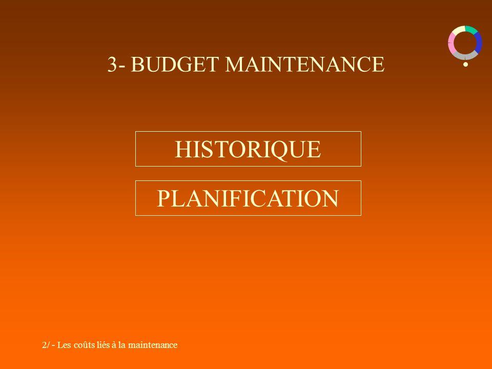 2/ - Les coûts liés à la maintenance 3- BUDGET MAINTENANCE HISTORIQUE PLANIFICATION