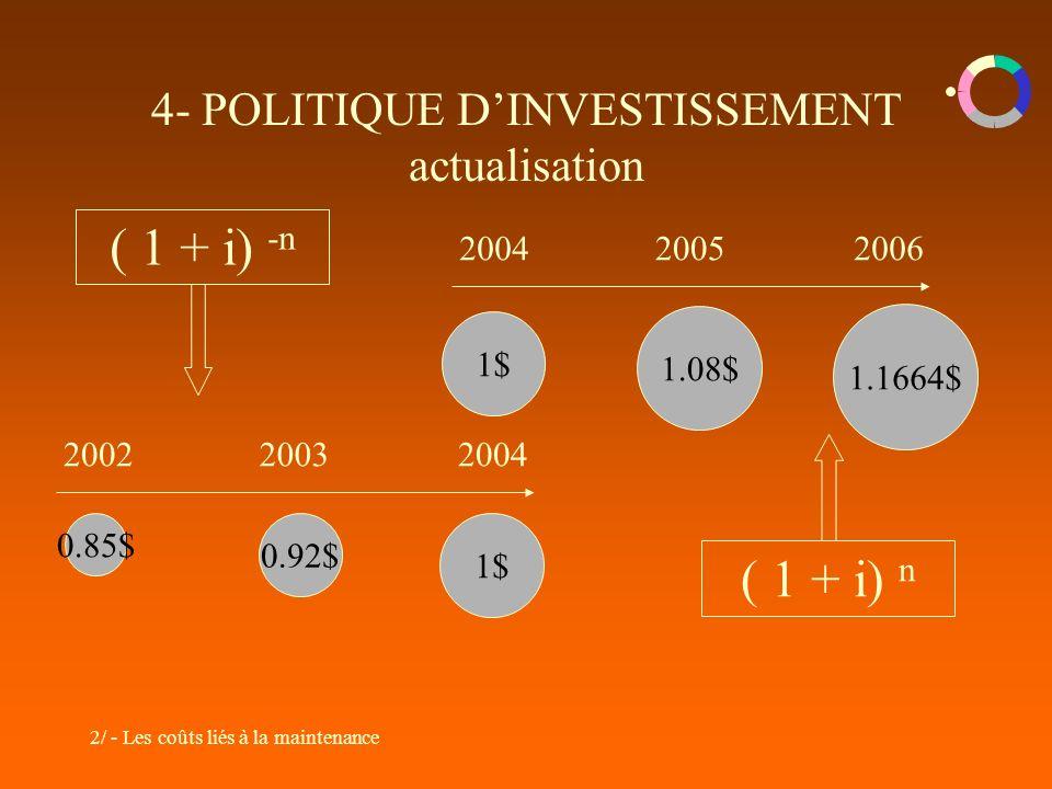 2/ - Les coûts liés à la maintenance 4- POLITIQUE DINVESTISSEMENT actualisation 1$ 20042005 1.08$ 2006 1.1664$ 1$ 20042003 0.92$ 2002 0.85$ ( 1 + i) n ( 1 + i) -n