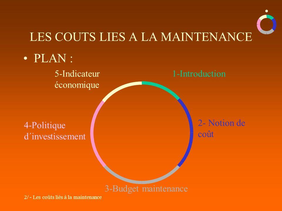 LES COUTS LIES A LA MAINTENANCE PLAN : 1-Introduction 3-Budget maintenance 4-Politique d´investissement 5-Indicateur économique 2- Notion de coût