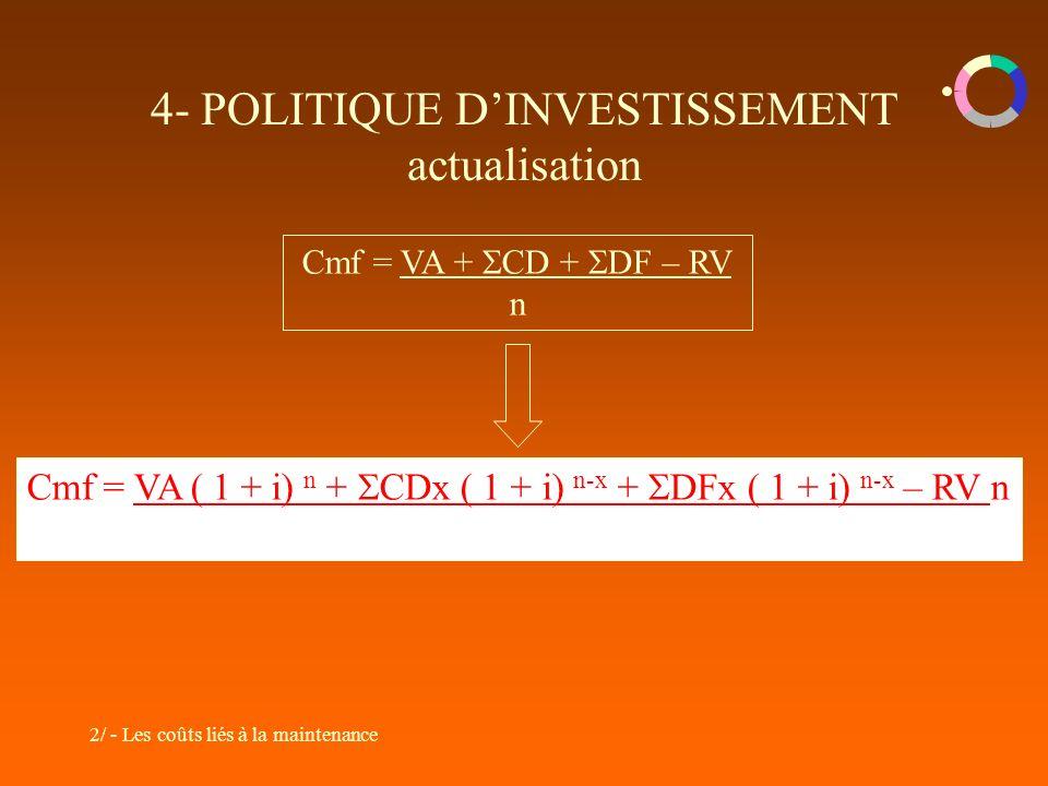 2/ - Les coûts liés à la maintenance 4- POLITIQUE DINVESTISSEMENT actualisation Cmf = VA + CD + DF – RV n Cmf = VA ( 1 + i) n + CDx ( 1 + i) n-x + DFx ( 1 + i) n-x – RV n