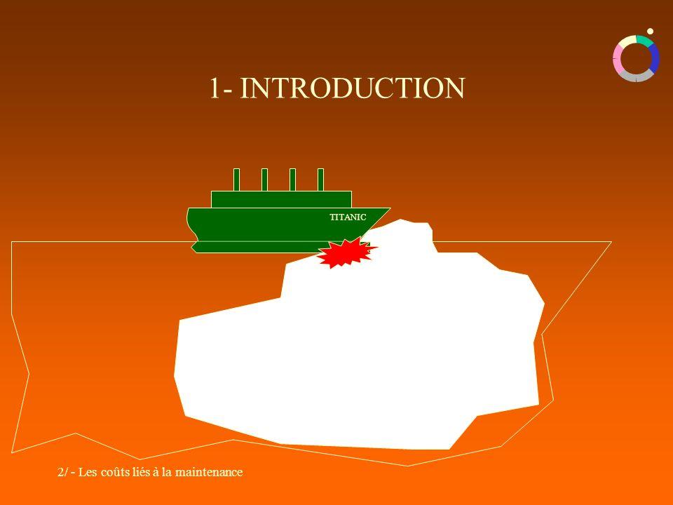 2/ - Les coûts liés à la maintenance 1- INTRODUCTION TITANIC