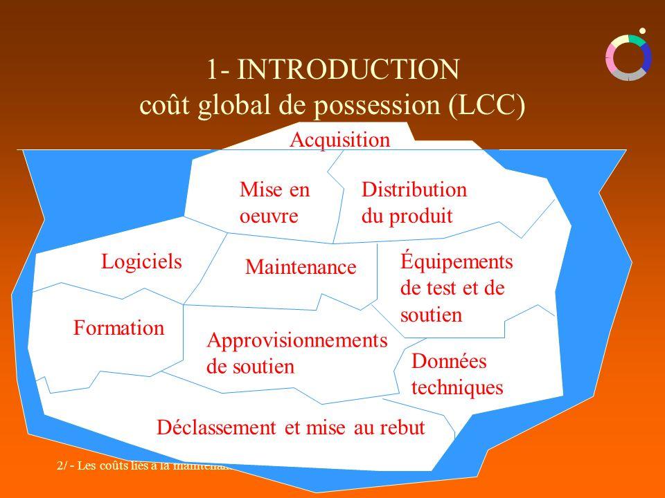2/ - Les coûts liés à la maintenance 1- INTRODUCTION coût global de possession (LCC) Acquisition Déclassement et mise au rebut Mise en oeuvre Distribu