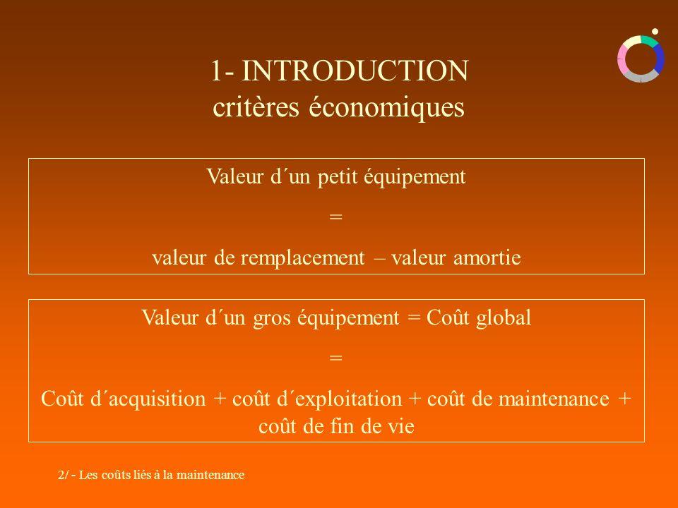 2/ - Les coûts liés à la maintenance 1- INTRODUCTION critères économiques Valeur d´un petit équipement = valeur de remplacement – valeur amortie Valeur d´un gros équipement = Coût global = Coût d´acquisition + coût d´exploitation + coût de maintenance + coût de fin de vie