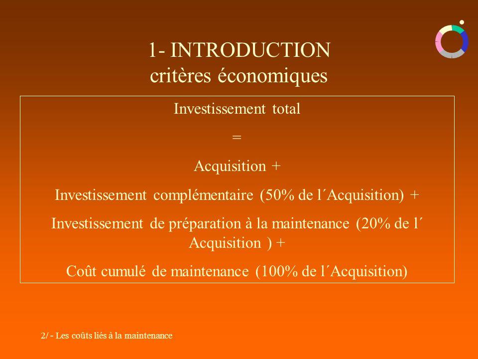2/ - Les coûts liés à la maintenance 1- INTRODUCTION critères économiques Investissement total = Acquisition + Investissement complémentaire (50% de l´Acquisition) + Investissement de préparation à la maintenance (20% de l´ Acquisition ) + Coût cumulé de maintenance (100% de l´Acquisition)