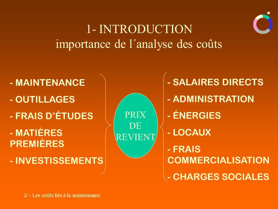 2/ - Les coûts liés à la maintenance 1- INTRODUCTION importance de l´analyse des coûts PRIX DE REVIENT - MAINTENANCE - OUTILLAGES - FRAIS DÉTUDES - MATIÈRES PREMIÈRES - INVESTISSEMENTS - SALAIRES DIRECTS - ADMINISTRATION - ÉNERGIES - LOCAUX - FRAIS COMMERCIALISATION - CHARGES SOCIALES