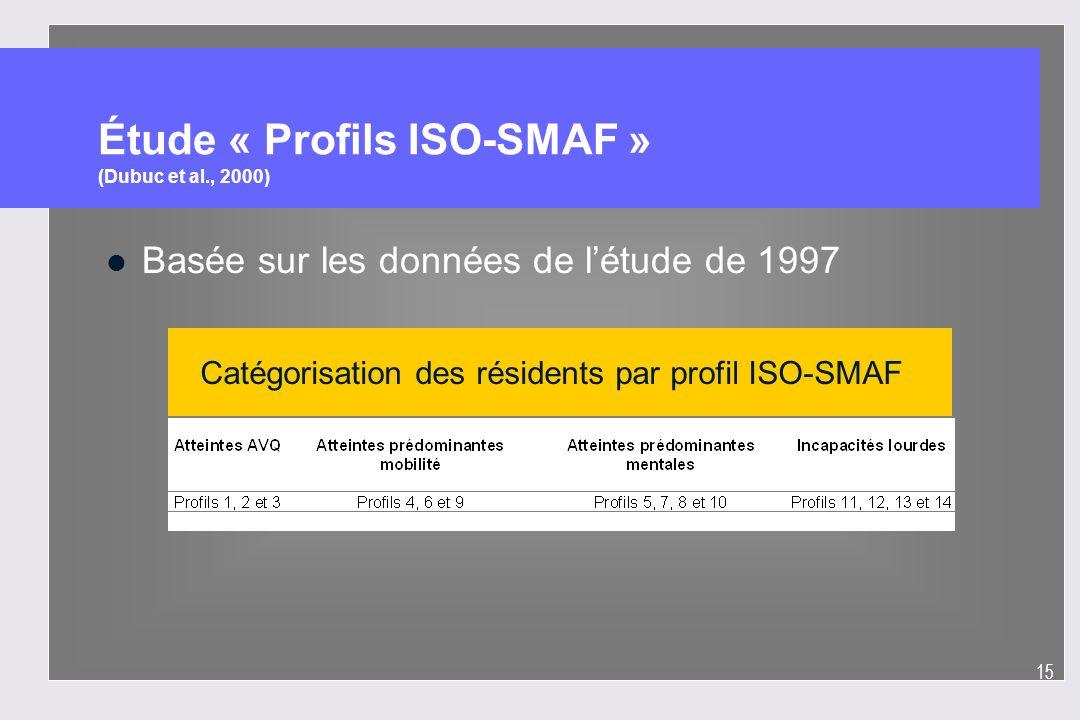 15 Étude « Profils ISO-SMAF » (Dubuc et al., 2000) l Basée sur les données de létude de 1997 Catégorisation des résidents par profil ISO-SMAF