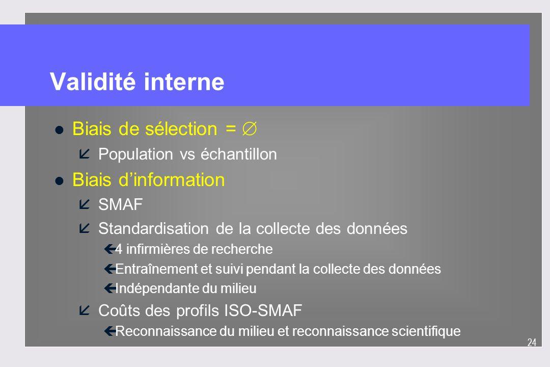 24 Validité interne l Biais de sélection = å Population vs échantillon l Biais dinformation å SMAF å Standardisation de la collecte des données ç4 inf