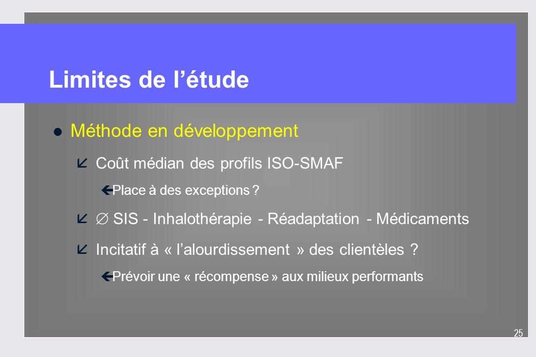 25 Limites de létude l Méthode en développement å Coût médian des profils ISO-SMAF çPlace à des exceptions ? å SIS - Inhalothérapie - Réadaptation - M