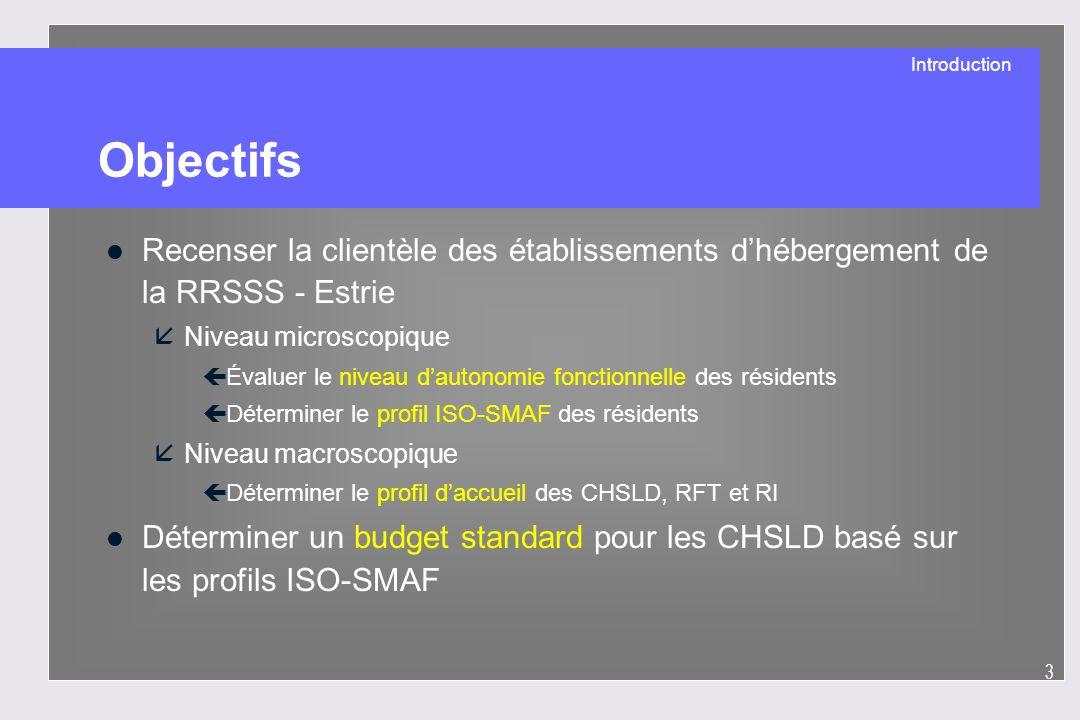 3 Objectifs l Recenser la clientèle des établissements dhébergement de la RRSSS - Estrie åNiveau microscopique çÉvaluer le niveau dautonomie fonctionn