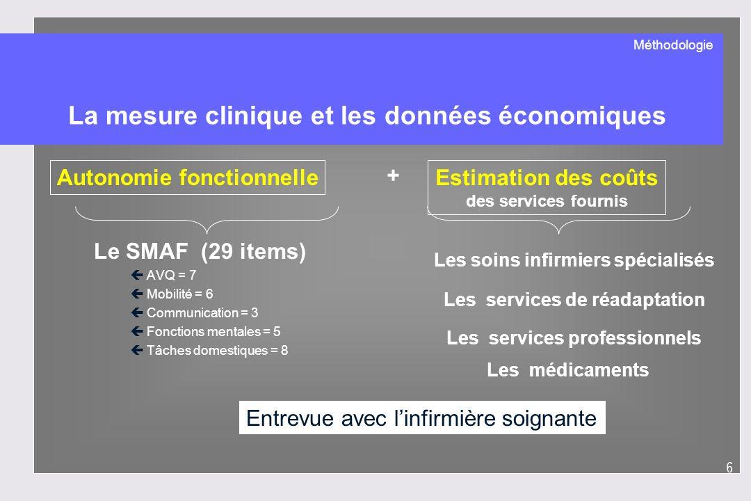 6 La mesure clinique et les données économiques Méthodologie Le SMAF (29 items) çAVQ = 7 çMobilité = 6 çCommunication = 3 çFonctions mentales = 5 çTâc
