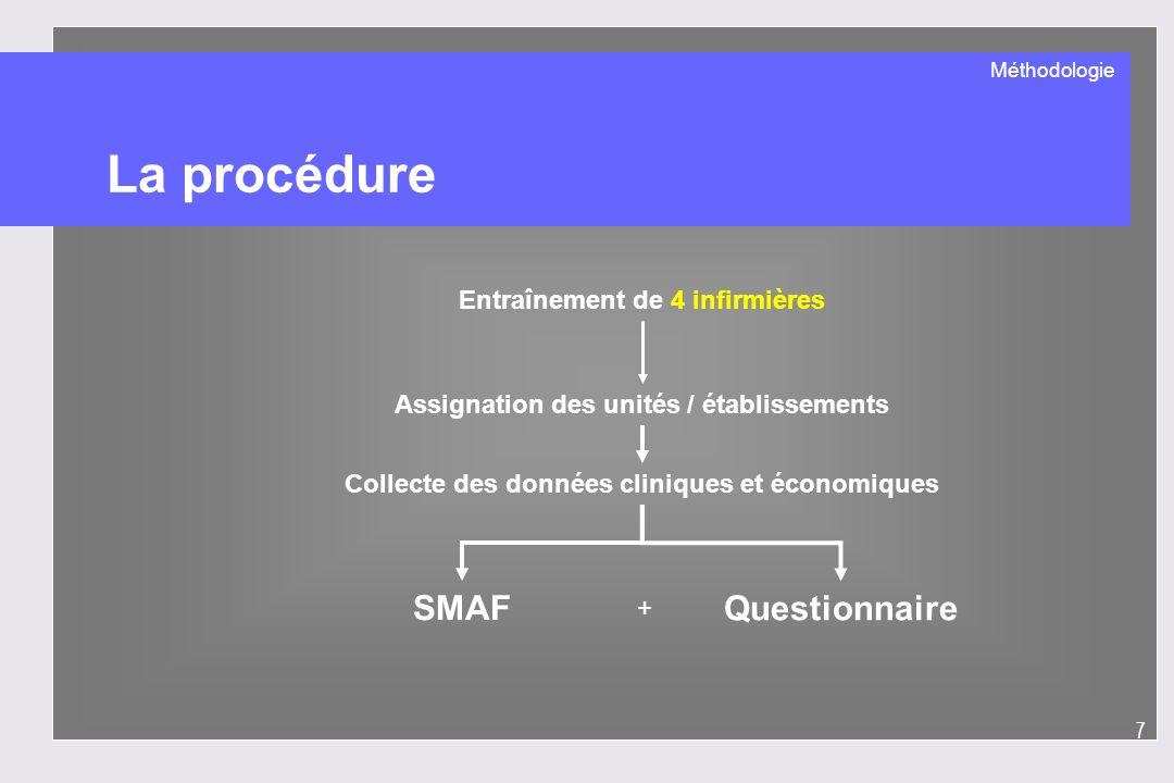 7 La procédure SMAF Questionnaire + Entraînement de 4 infirmières Assignation des unités / établissements Collecte des données cliniques et économique