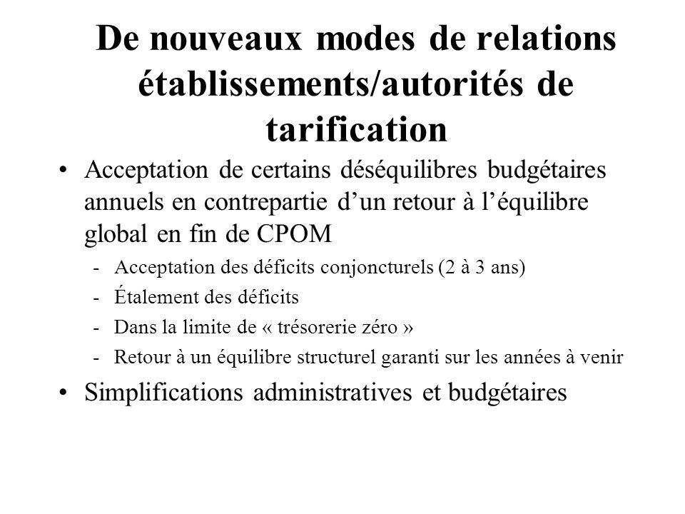 De nouveaux modes de relations établissements/autorités de tarification Acceptation de certains déséquilibres budgétaires annuels en contrepartie dun
