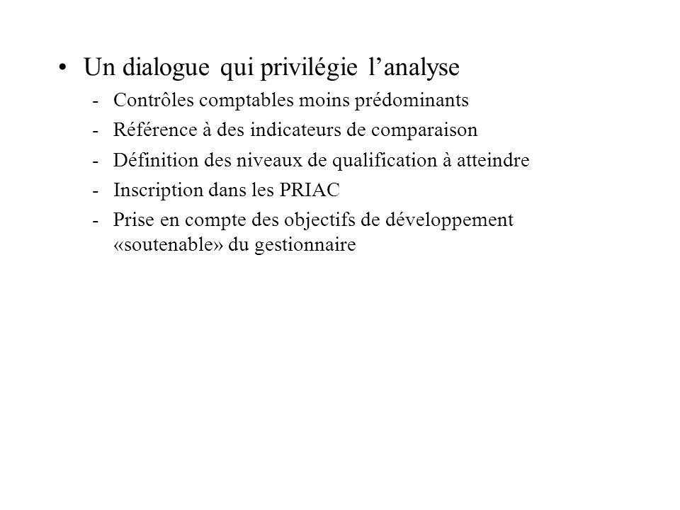 Un dialogue qui privilégie lanalyse -Contrôles comptables moins prédominants -Référence à des indicateurs de comparaison -Définition des niveaux de qu