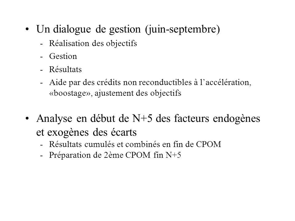 Un dialogue de gestion (juin-septembre) -Réalisation des objectifs -Gestion -Résultats -Aide par des crédits non reconductibles à laccélération, «boos