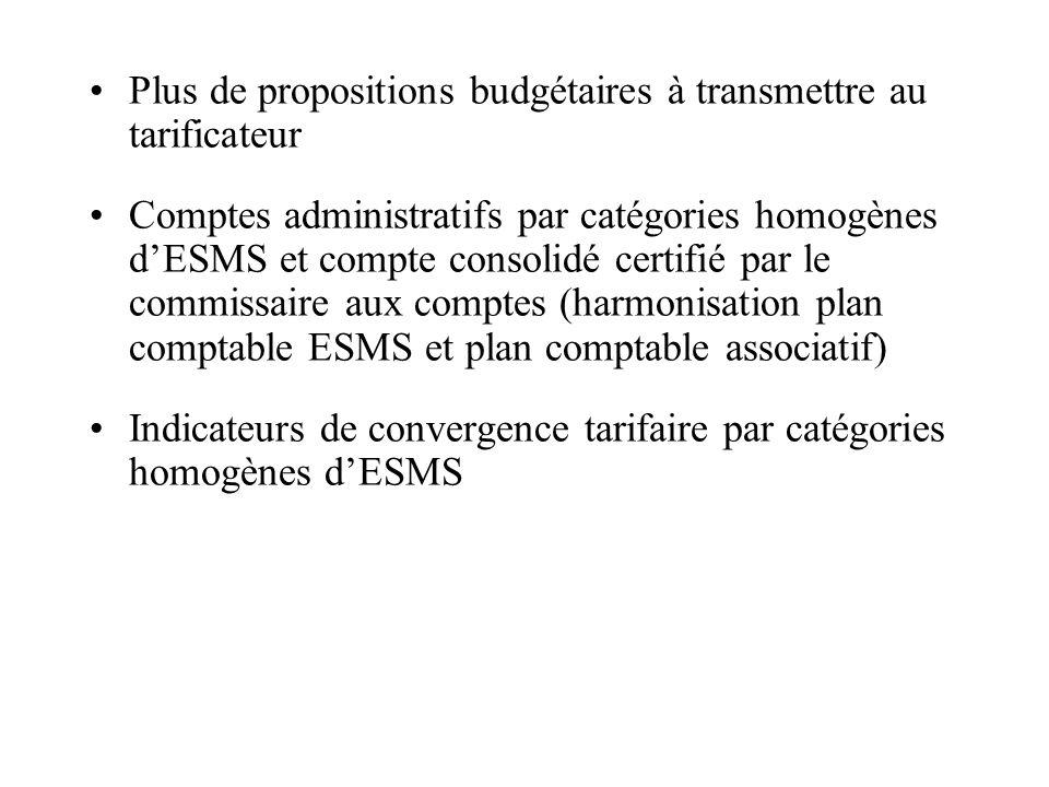 Plus de propositions budgétaires à transmettre au tarificateur Comptes administratifs par catégories homogènes dESMS et compte consolidé certifié par