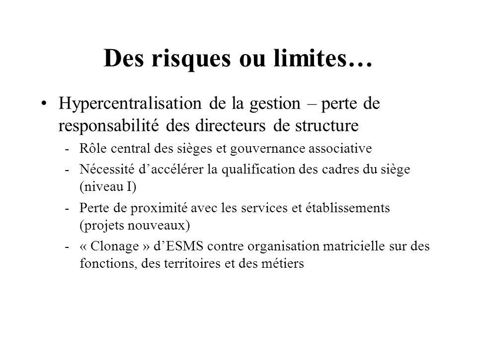 Des risques ou limites… Hypercentralisation de la gestion – perte de responsabilité des directeurs de structure -Rôle central des sièges et gouvernanc