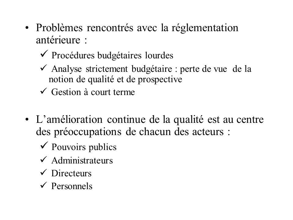 Problèmes rencontrés avec la réglementation antérieure : Procédures budgétaires lourdes Analyse strictement budgétaire : perte de vue de la notion de